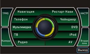 Зеленое меню